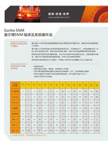 嘉尔博轴承及系统循环油SNM系列