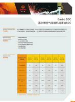 嘉尔博空气压缩机润滑油SDC系列