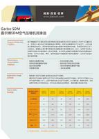 嘉尔博空气压缩机润滑油SDM系列