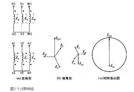 三相变压器的绕组联结方法
