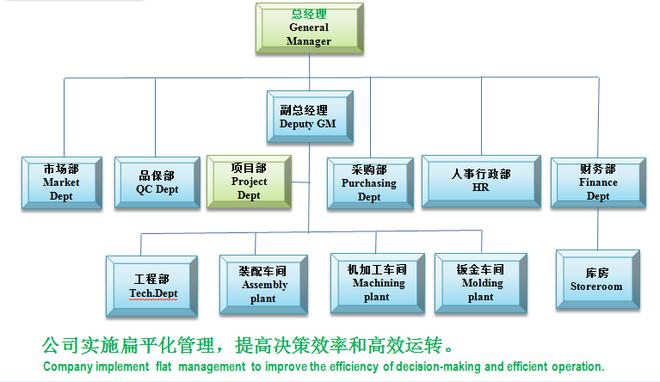 机构图.png