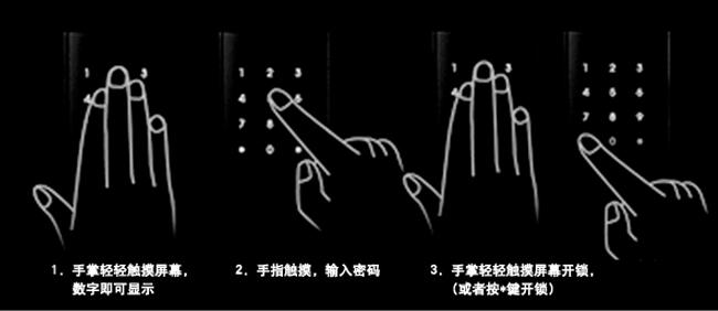耶魯YDM3109圖片,指紋鎖,卡鎖,耶魯智能鎖