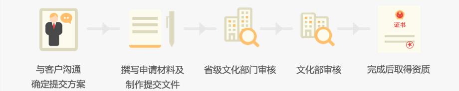 网络文化许可刘晨.png